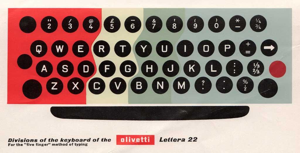 olivettiManual4