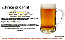 The Price of a Pint — Worldwide