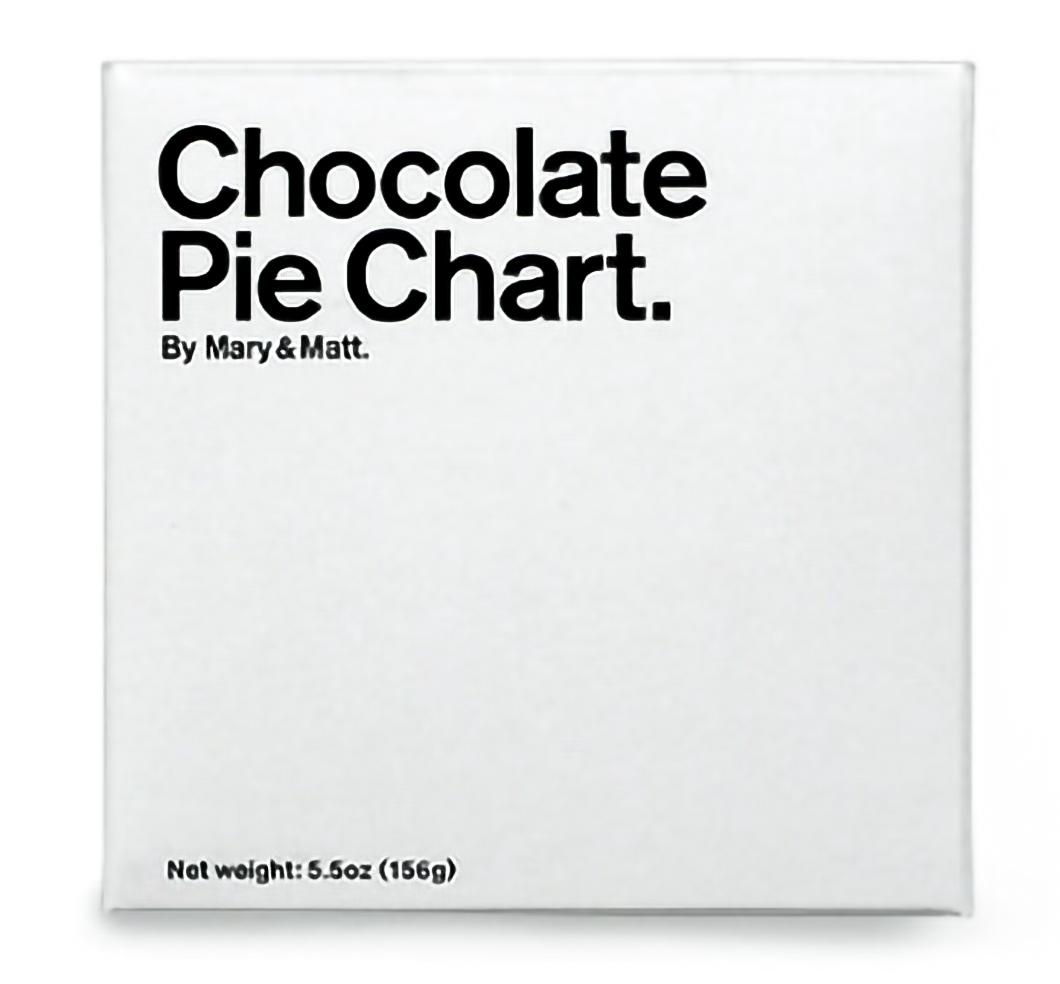 Chocolate Pie Carton