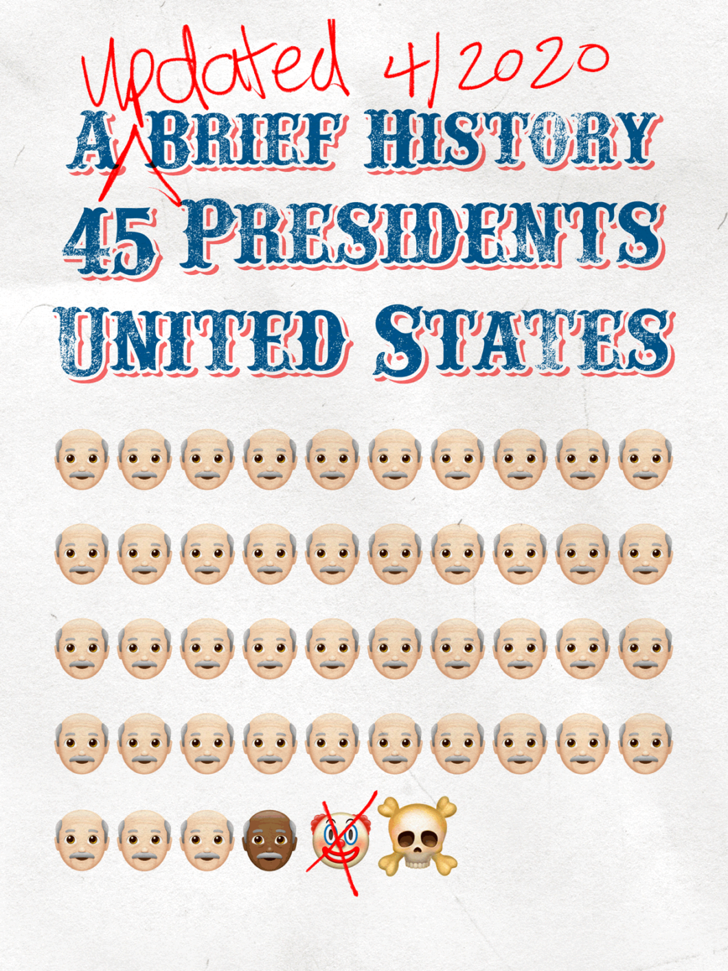 45 Presidents Briefly UPDATED