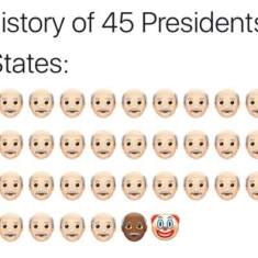 A Brief History of the 45 Presidents of the United States