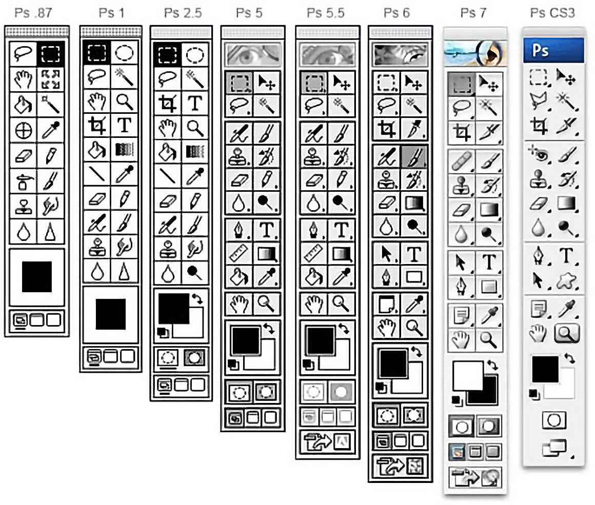 PhotoShop Toolbar Evolution